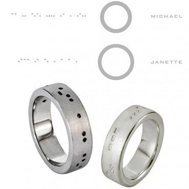 ringen morsecode met morsetekens